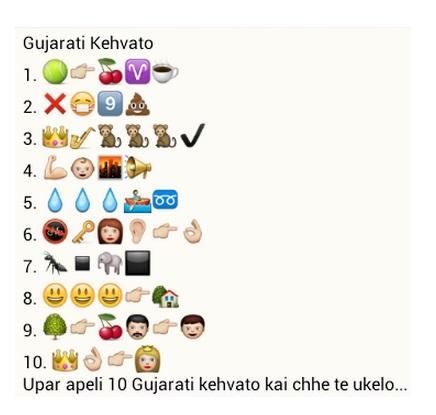 Guess Gujarati Kehvato whatsapp puzzles