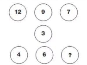 Which Number replaces ? 12,9,7,3,4,6,?   Question mark