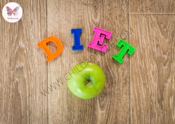 How To Follow Proana Diet | ChildArticle